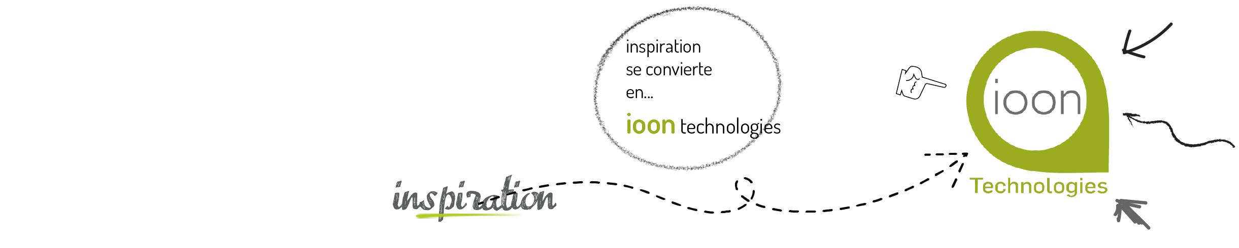 Borja Echevarria | Inspiration Ioon Technologies